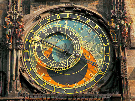 Prague Astronomical Clock Zodiacal Ring